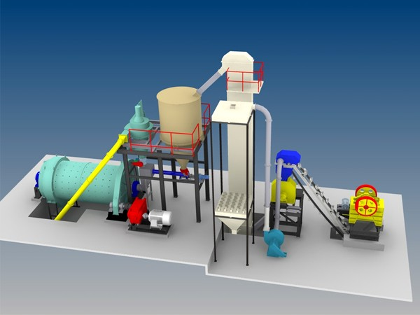 Meet Grinding Plant : Allied knowledge solutions